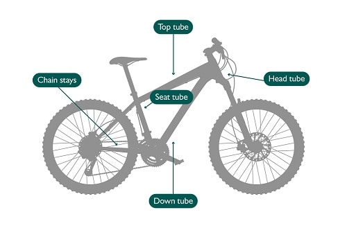 mtb sizing guide